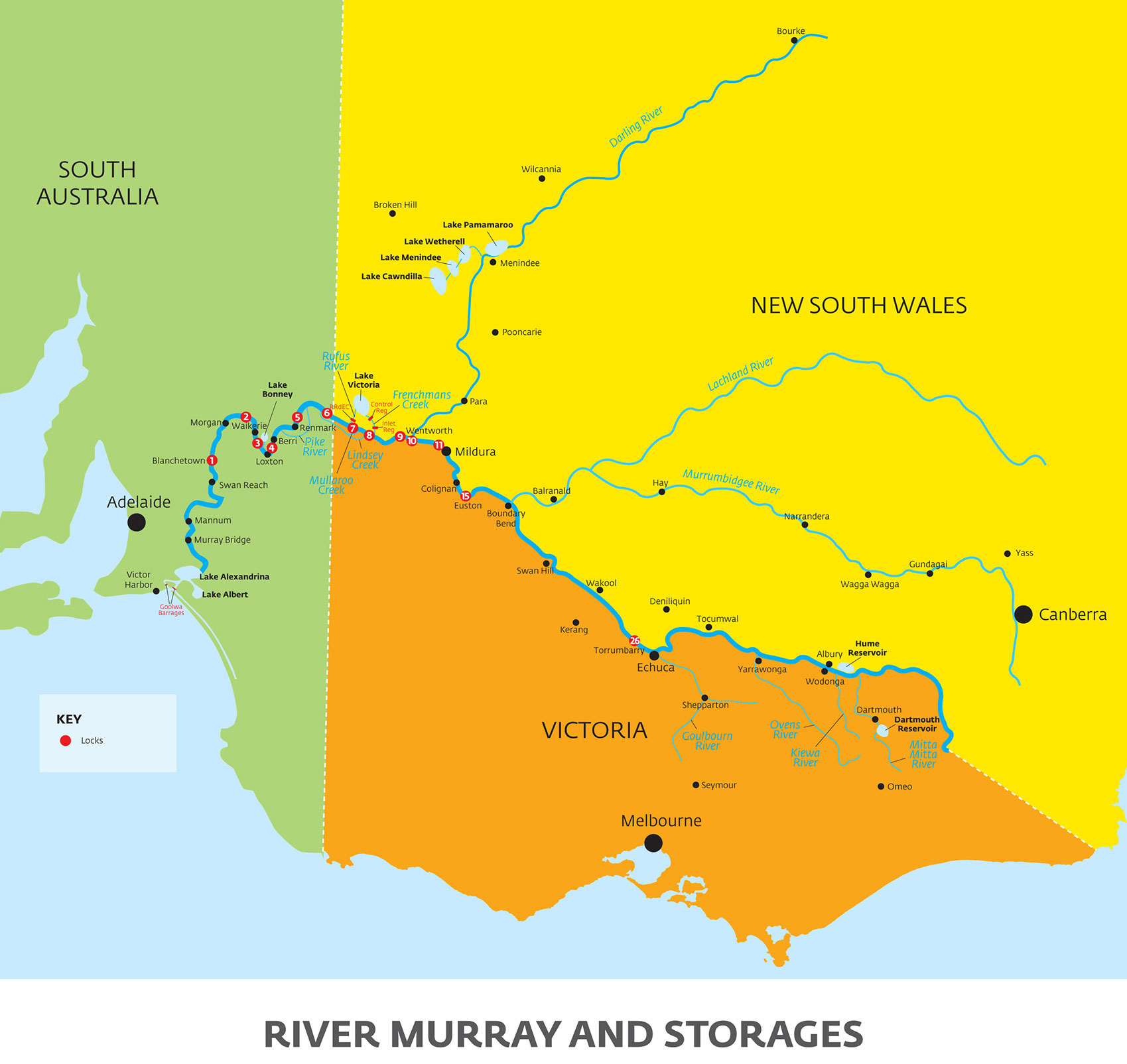 The River Murray and Storage system, including numbered locks.